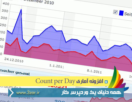 count-per-day-3zar-ir